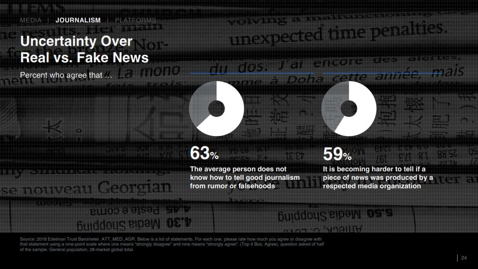 Edelman fake news slide 2018 Trust Barometer